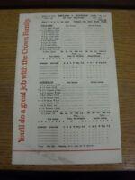 07/07/1977 Cricket Scorecard: England v Australia  [At Old Trafford] (creased, m