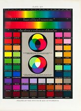 Colors of the Spectrum and of Pigments 1902 Antique Color Print