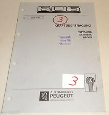 Workshop Manual Clutch, Transmission, Wheels Peugeot 605 Facelift Stand 05/1995