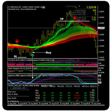 Forex Indicator Forex Trading System Best mt4 Trend Strategy - Trend Rider 5Min