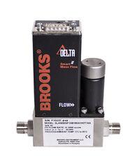 Brooks delta sla5850sf1ab1b2a1h3t1aa Smart mass Flow sla5850s
