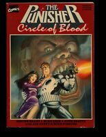 The Punisher: Circle of Blood #TPB