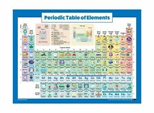 N-047 Periodic Table of Beer Art Silk Poster 12x18 24x36 27x40