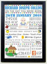 The day you were born, new baby, birth personalised memory A4 Framed print gift