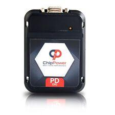 Chip Tuning Box VW TOURAN 1.9 TDI 101 105 HP Performance Power PDd