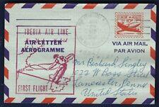 FFC IBERIA AIR LINE (K191)