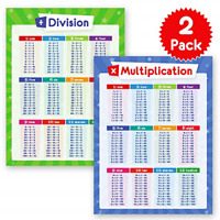 2 Pack Math Posters - Multiplication Table Chart & Division Table Poster - Times