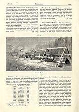 Eine wohlfeile Waldbahn Drahtseilbahn Valley in Jersey City Histor. Technik 1891