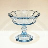 Vintage Fostoria Virginia Light Blue Flared Footed Compote Candy Dish