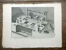 Encyclopédie Diderot D'Alembert 1 planche FONDERIE CUIVRE TRÉFILERIE 18e s.
