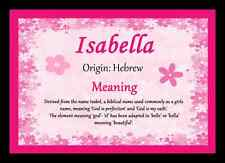 Isabella Personalised Name Meaning Placemat
