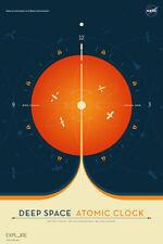 Deep Space Atomic Clock Vintage Poster