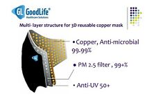 Facemask and newly launched Touch screen Copper Fibre gloves protect yourself
