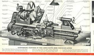 VTG 1941 SOUTH BEND LATHE ADVERTISING FOLDOUT BROCHURE! B&W PICS! MODELS A,B,C,S