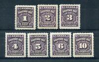 Canada Scott # J15 - 20 Mint NH 1933 Postage Dues Set