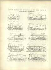 1893 Webb système Compounding locomotives Beyer Peacock dessins