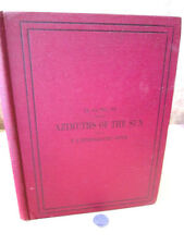 AZIMUTHS Of The SUN For LATITUDES Up To 70° From EQUATOR,1921