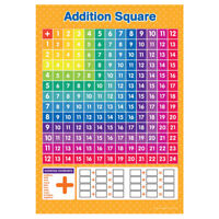 A4 Addition Square1-12 Poster Maths Educational Learning Teaching Resource