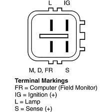 Remanufactured Alternator 12456 Remy
