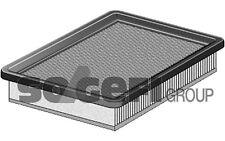 PURFLUX Filtro de aire CITROEN XSARA PEUGEOT 206 A1097