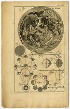 Antique Print-MOON-ASTRONOMY-SATELLITE-Buys-1770