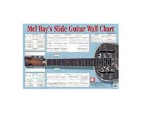 Mel Bay 20166 Slide Guitar Wall Chart by Fred Sokolow with Free Shipping