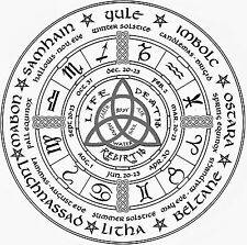 Framed Print - Wiccan Wheel of the Year (Picture Poster Art Wicca Magic Witch)