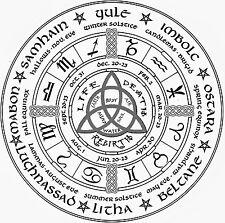 Lámina-Wiccano Rueda del año (imagen de arte cartel Wicca Magic Witch)