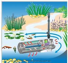 Sun Sun CUP-139 Internal UV Sterilizer Koi /Pond /Aqu Tank 13 Watts