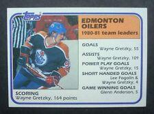 1981 Topps WAYNE GRETZKY #99 Card #52 2nd YEAR Edmonton OILERS Team Leader Ex/Nm