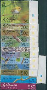 Solomon Islands 2001 SG976-987 Birds set MNH