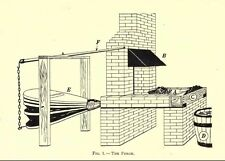 Blacksmithing Library: Blacksmith Forging Anvil Wrought Iron Work 20 Books B291