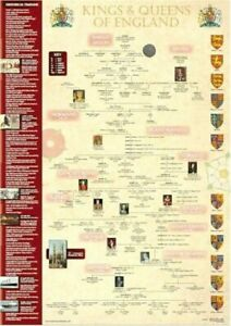 Kings And Queens of England A3 Poster Timeline History Family Tree Education