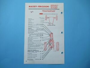 Massey Ferguson MF 35 TE-20 TO-20 TO-30 T-35 tractor lubrication guide chart