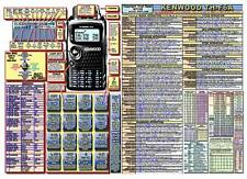 KENWOOD TH-F6A AMATEUR HAM RADIO DATACHART LTR SZ GRAPHIC INFORMATION (INDEXED)