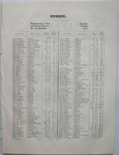 1873 CENSUS OF LAND OWNERS IN SUSSEX ENGLAND OVER 5,000 NAMES AND ADDRESS'S ETC