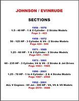 56-01 Johnson - Evinrude 1.25HP-235HP Outboard Motor Service Manual CD