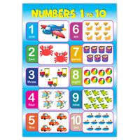 Numbers 1 to 10 Educational Poster, Classroom School Nursery Kids boy Children