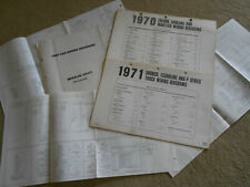 1971 ford mustang & mercury cougar big orig  foldout wiring diagrams / 71  manual