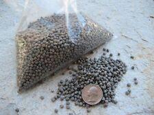 Nutricote 13-11-11 270 Day Slow Release Fertilizer 1 LB