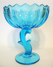 Vintage Indiana Glass Compote Tulip Shape Horizon Blue Model 1170 7 to 8 Inch