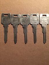 Depth Key Set X201 / MZ19 - 5 Key Set Mazda