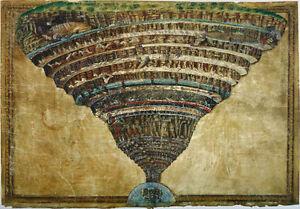 Sandro Botticelli - La Carte de l'Enfer World Map Vintage Fine Art Print