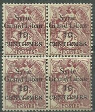 Syrien Syria 1923 ** Mi.185 I Bl/4 Freimarken Definitives Frankreich France