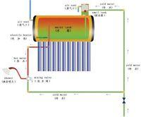 Solarheater Thermosifon 280l