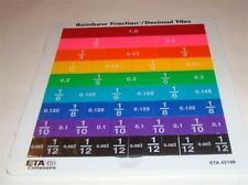 ETA CUISENAIRE RAINBOW FRACTIONS DECIMAL TILES MATH MANIPULATIVE TEACHER TRAY
