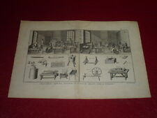 Encyclopedia Diderot Martial Arts & Metiers/Allowing/Board Double Engraved 18e