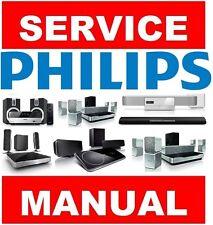 Philips Home Cinema Soundbar Blu-Ray Service Manual and Repair Guide