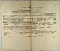 SCHUTZBAR, genannt MILCHLING Original Stammbaum 1707  Ritter Adel Hessen FULDA
