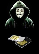 sim card anonima